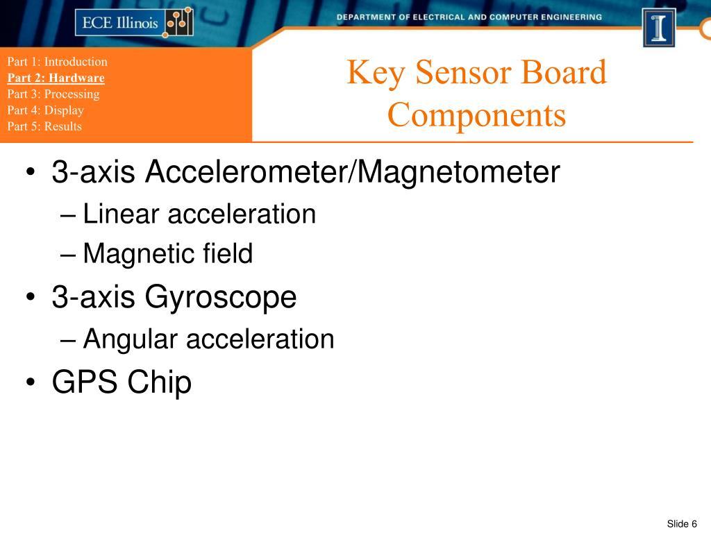 Key Sensor Board Components