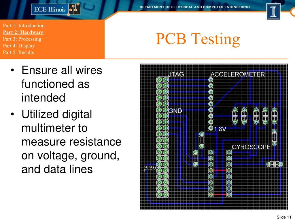PCB Testing