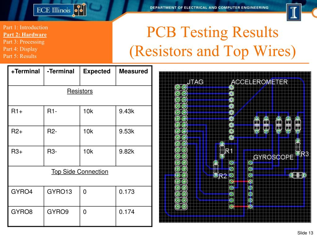 PCB Testing Results (Resistors and Top Wires)