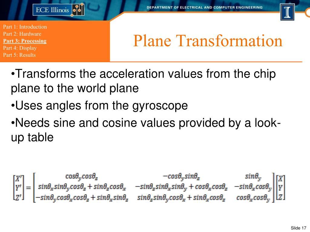 Plane Transformation
