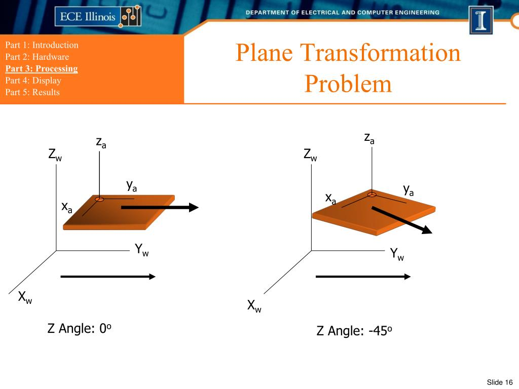 Plane Transformation Problem