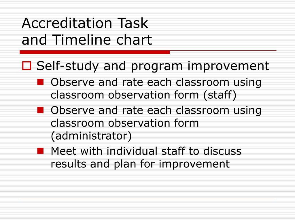 Accreditation Task
