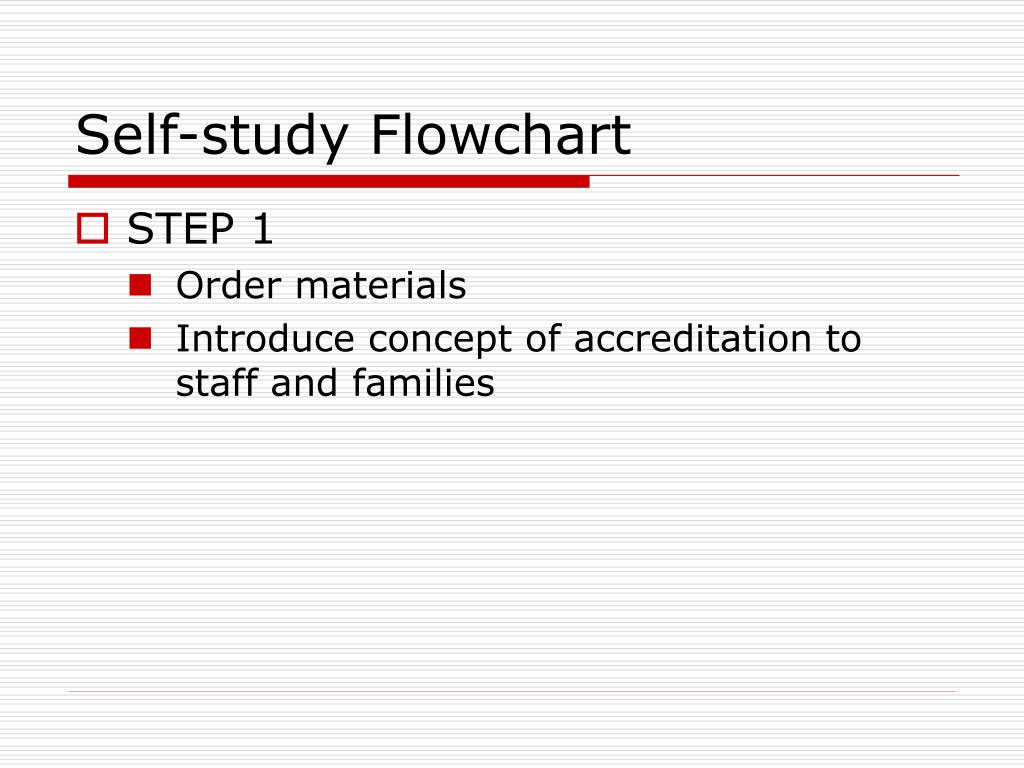 Self-study Flowchart