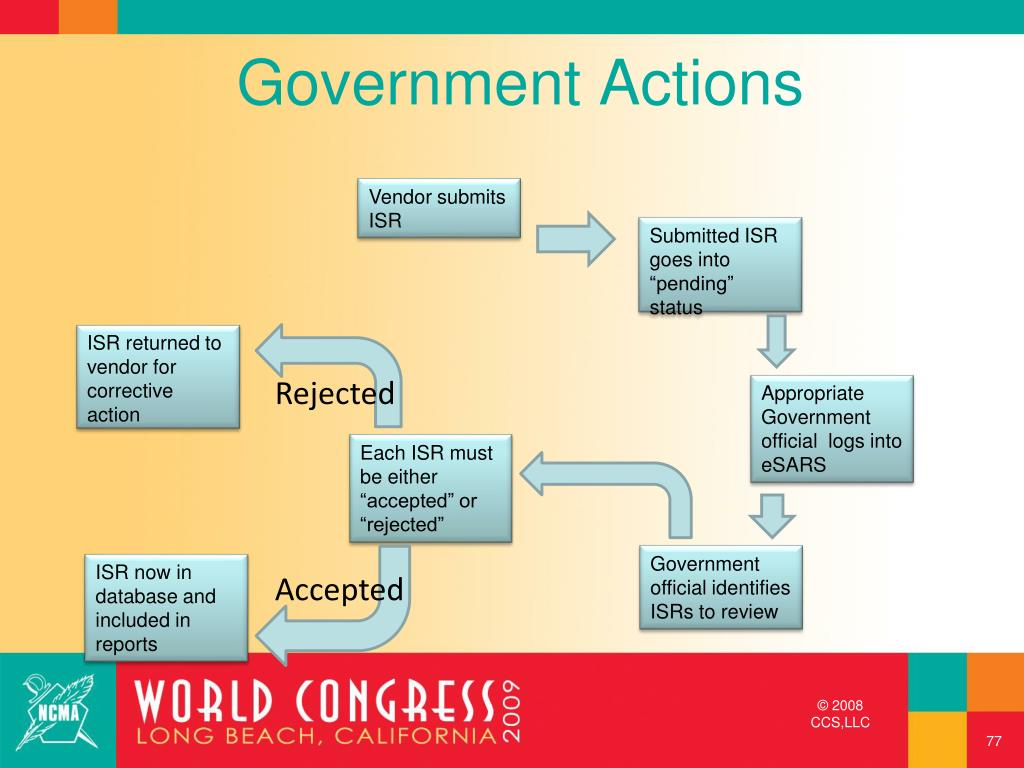 Government Actions
