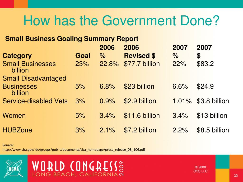 How has the Government Done?