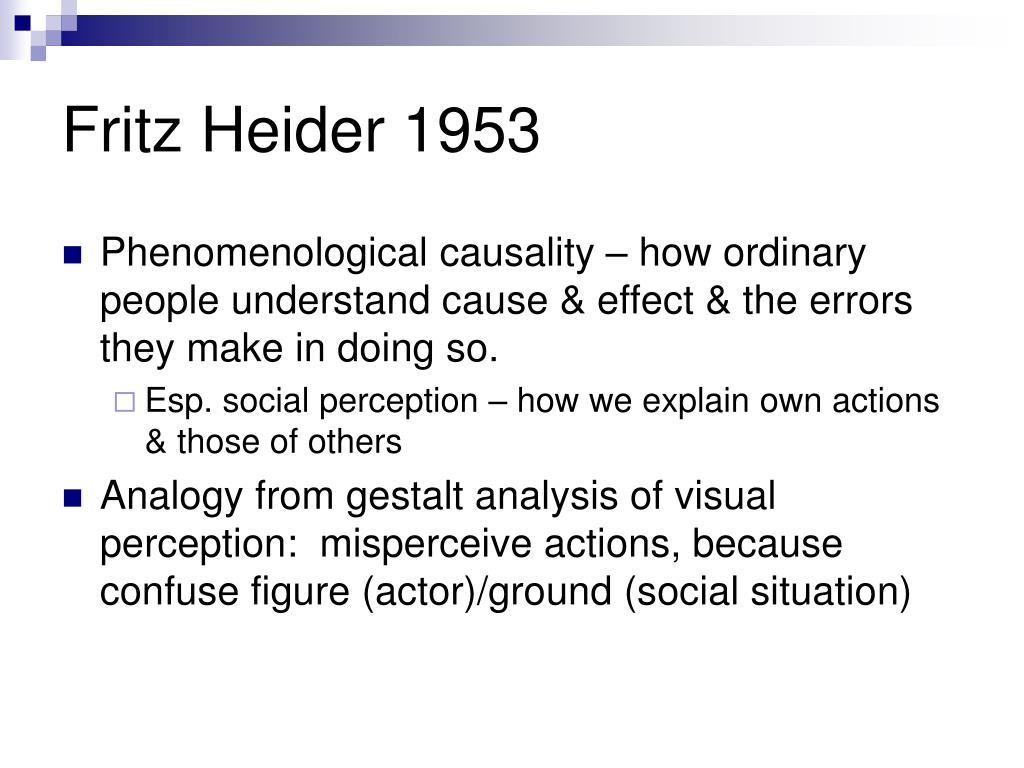 Fritz Heider 1953