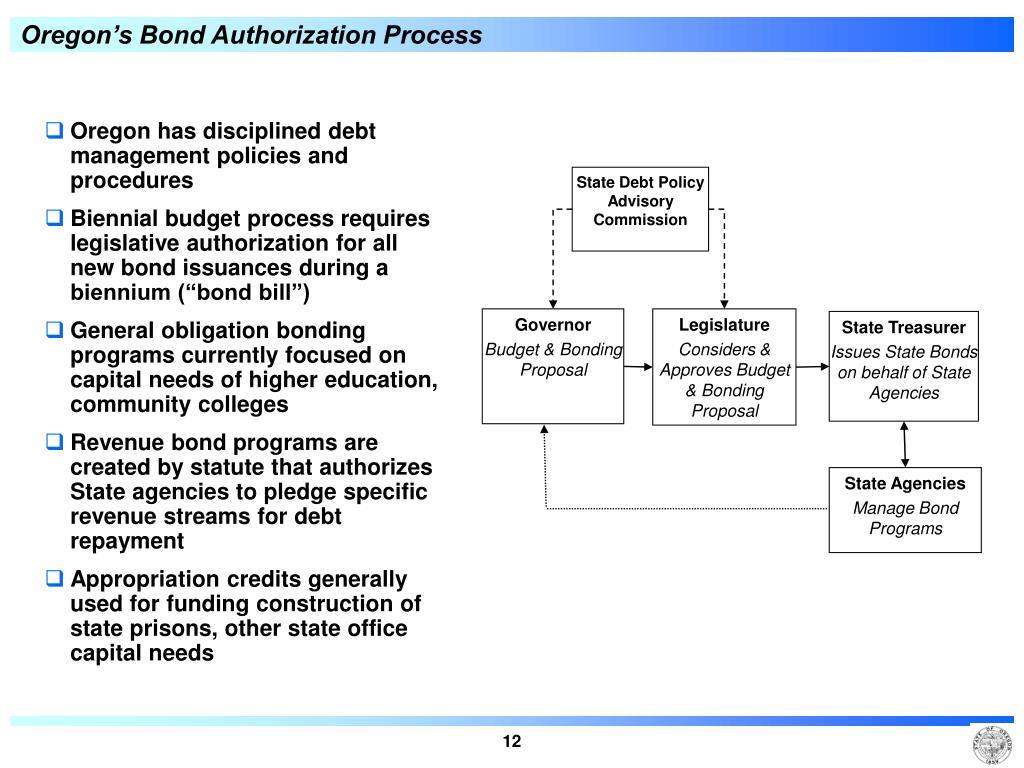 Oregon has disciplined debt management policies and procedures