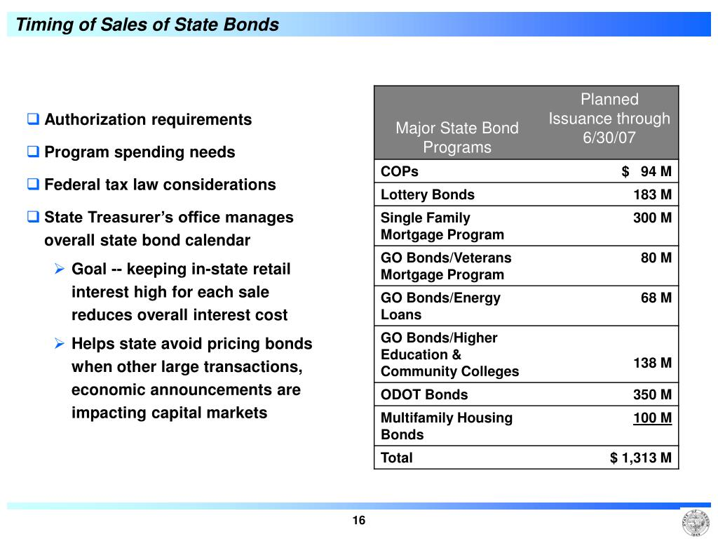 Timing of Sales of State Bonds