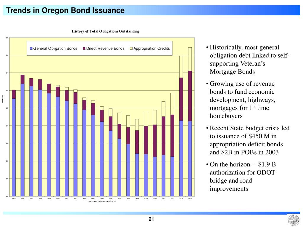 Trends in Oregon Bond Issuance