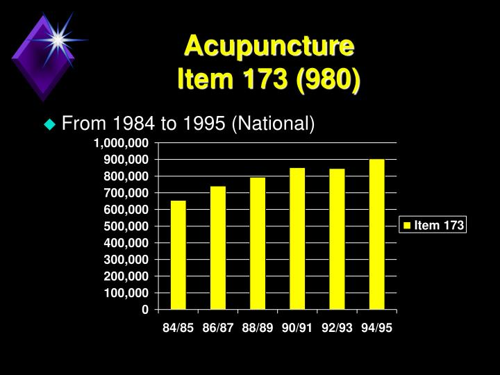 Acupuncture item 173 980