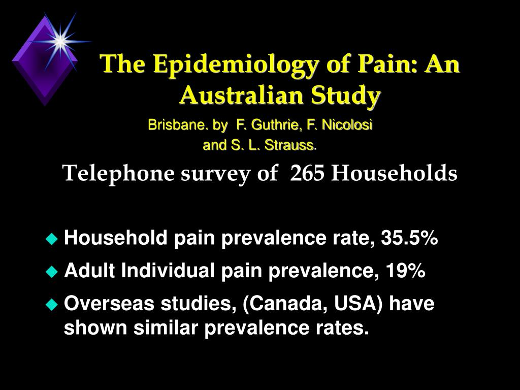 The Epidemiology of Pain: An Australian Study