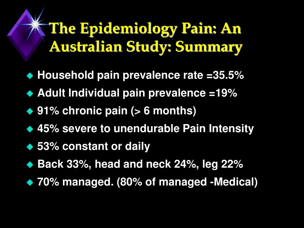 The Epidemiology Pain: An Australian Study: Summary