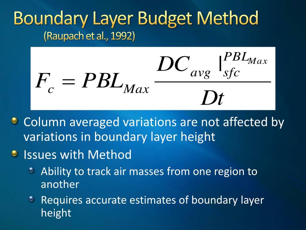 Boundary Layer Budget Method