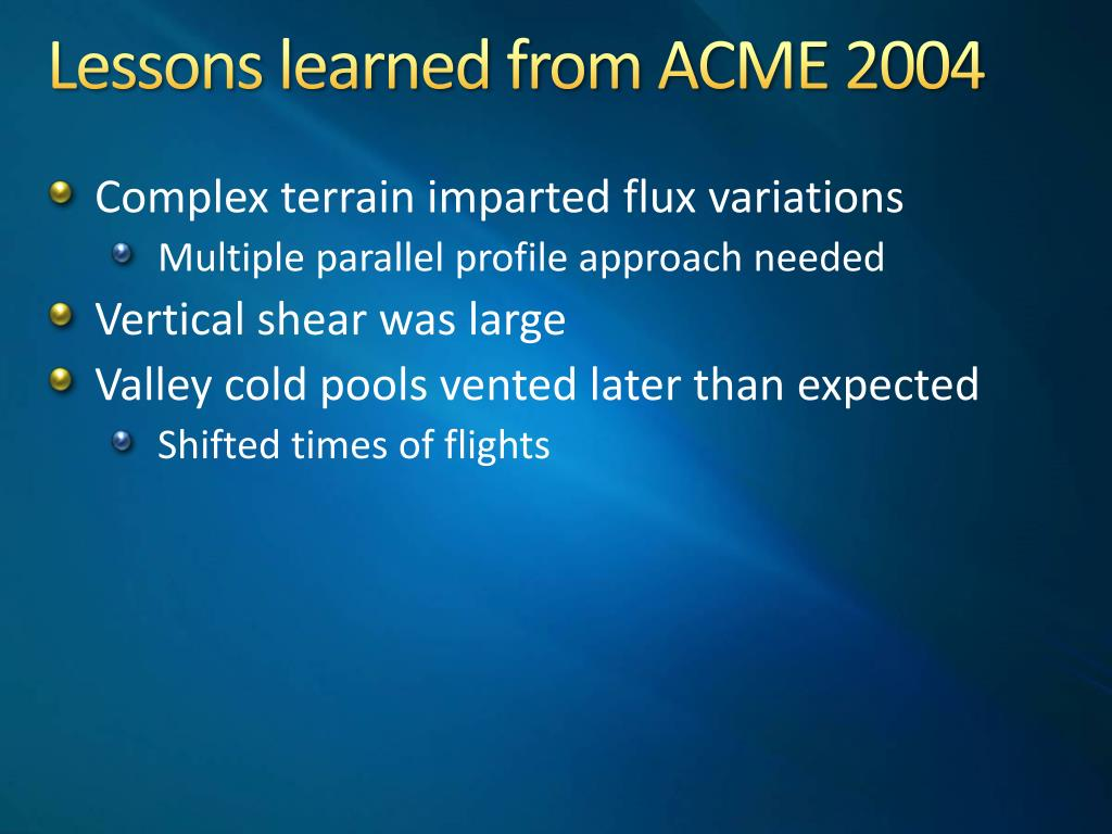 Lessons learned from ACME 2004
