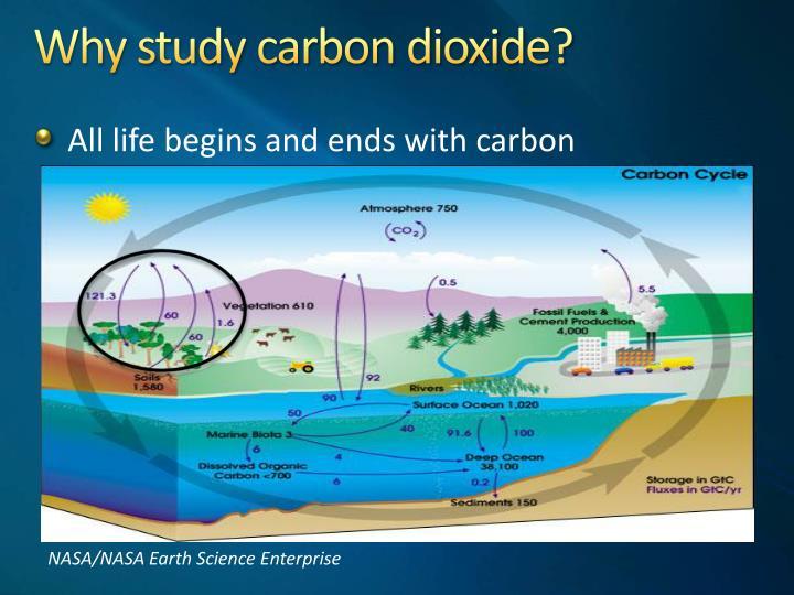 Why study c arbon d ioxide
