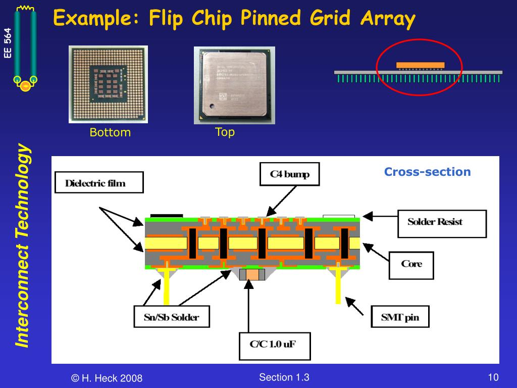 Example: Flip Chip Pinned Grid Array