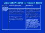 crosswalk prepared for program teams