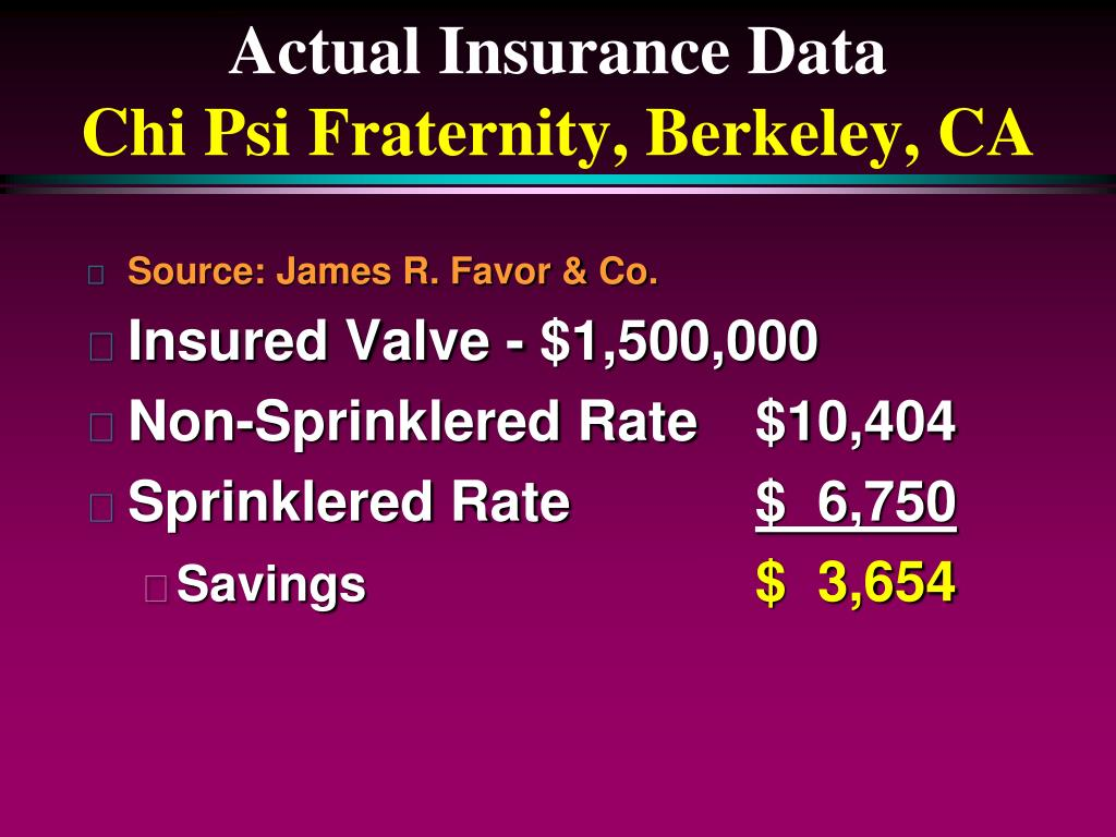 Actual Insurance Data