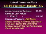 actual insurance data chi psi fraternity berkeley ca46