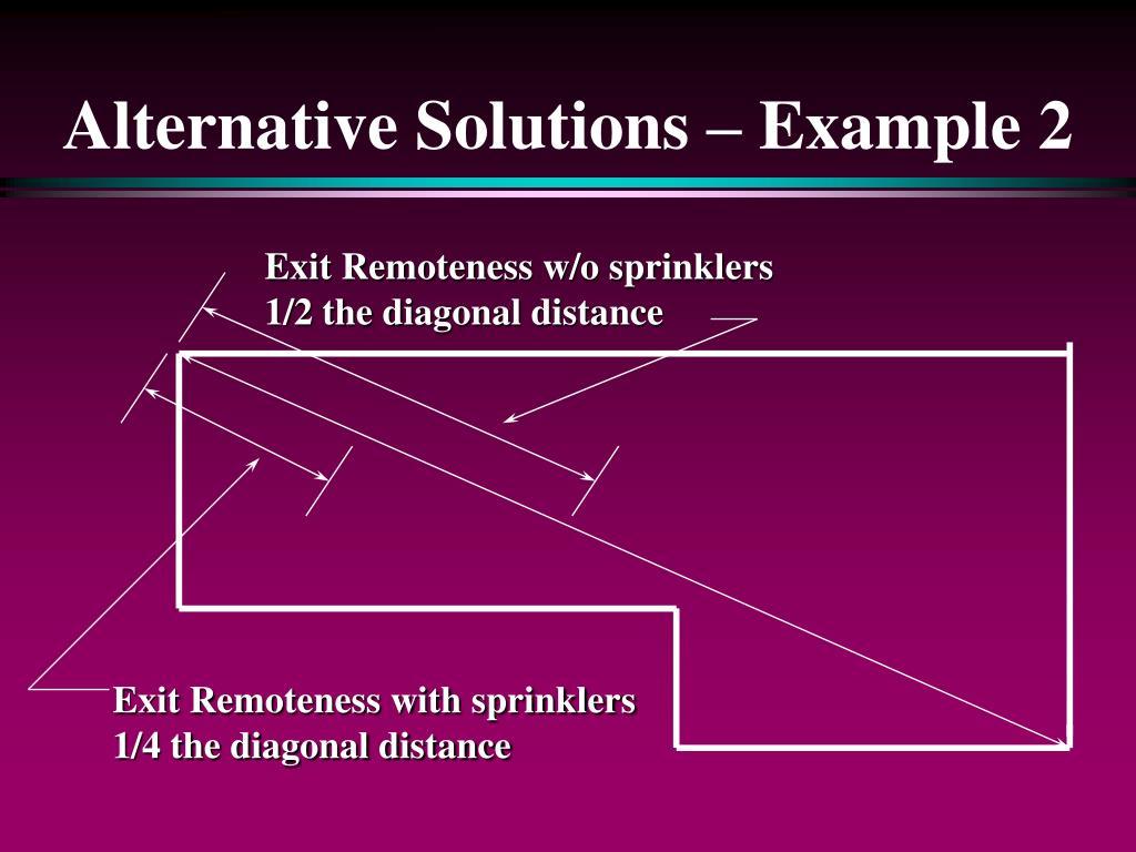 Exit Remoteness w/o sprinklers