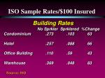 iso sample rates 100 insured