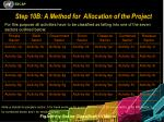 step 10b a method for allocation of the project