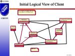 initial logical view of client