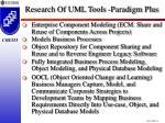 research of uml tools paradigm plus