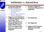 softmodeler vs rational rose
