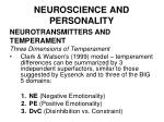 neuroscience and personality43