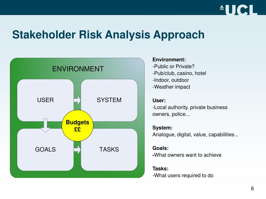 Stakeholder Risk Analysis Approach