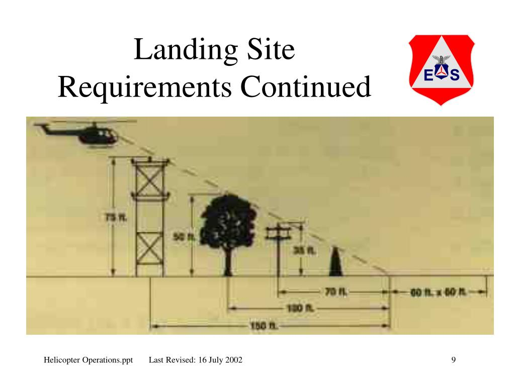 Landing Site Requirements Continued