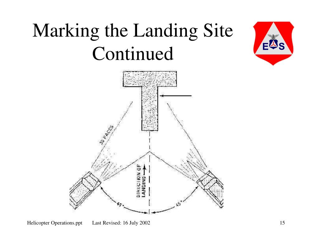 Marking the Landing Site Continued
