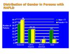 distribution of gender in persons with nafld