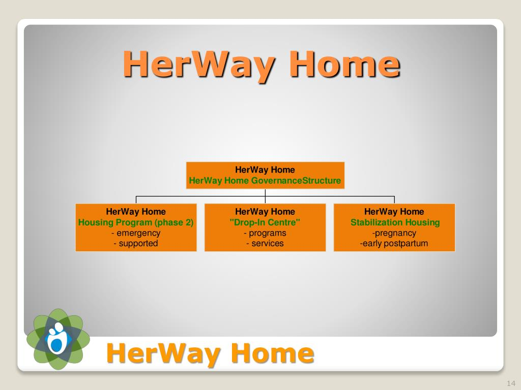 HerWay Home