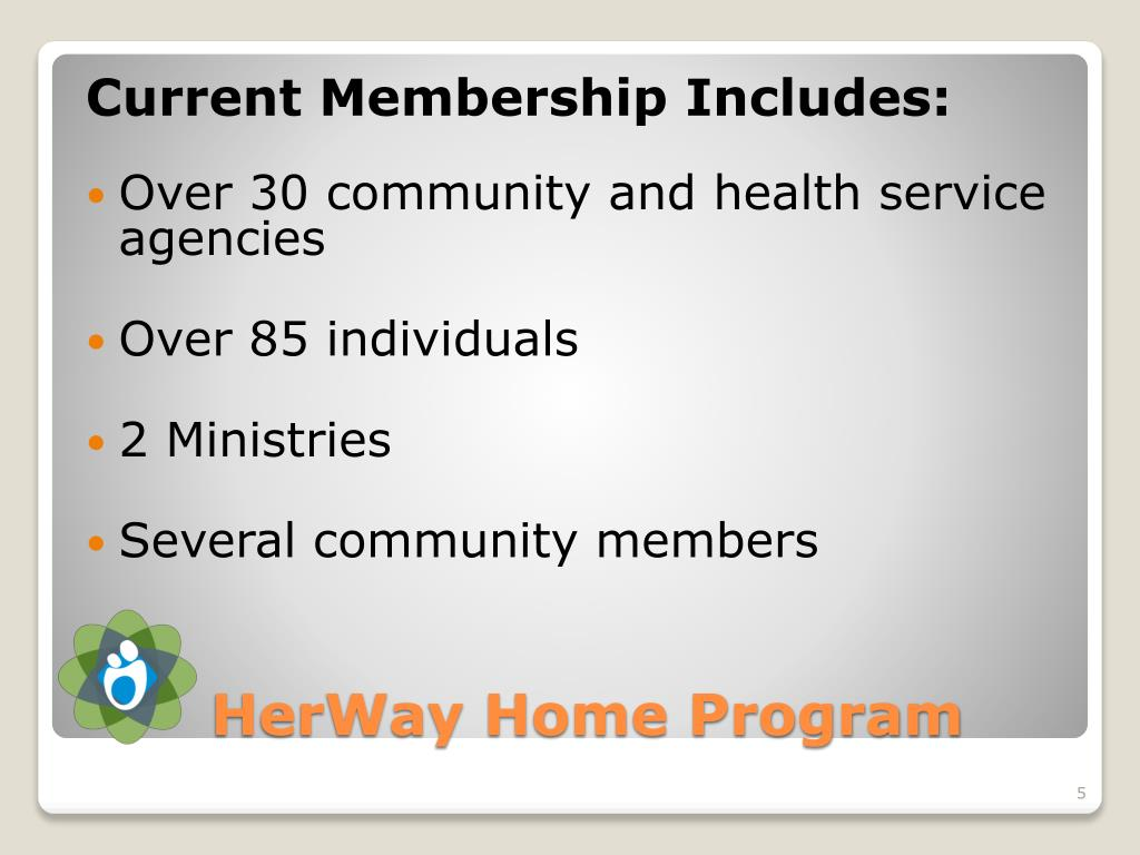Current Membership Includes: