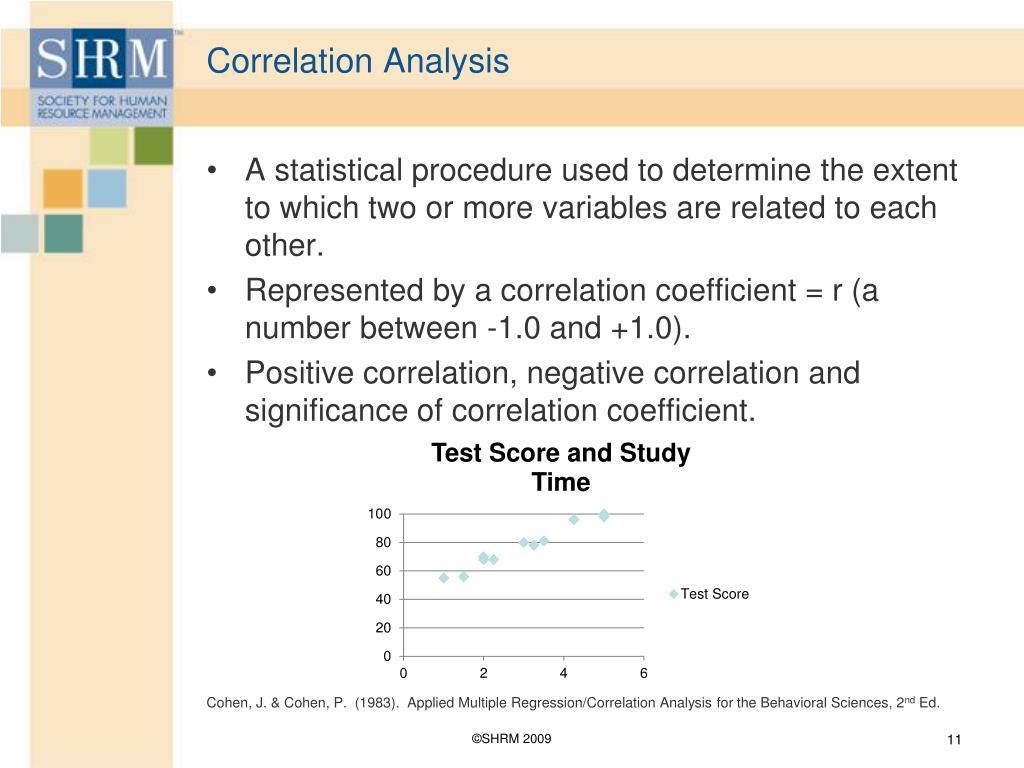 Correlation Analysis