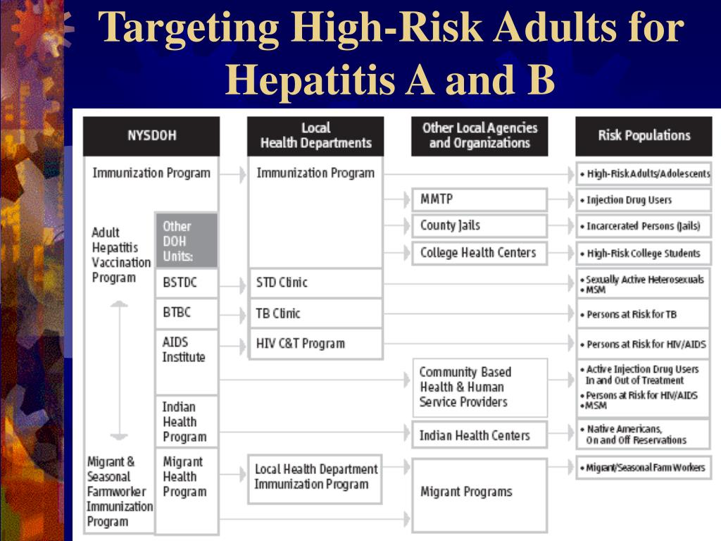 Targeting High-Risk Adults for Hepatitis A and B