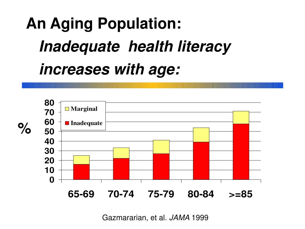An Aging Population: