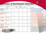 summary of disinfectant activities