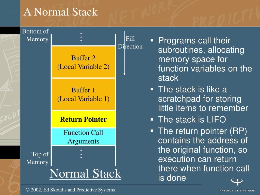 A Normal Stack