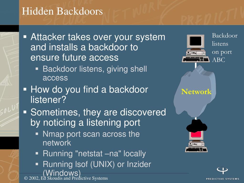 Hidden Backdoors