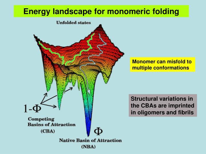 Energy landscape for monomeric folding