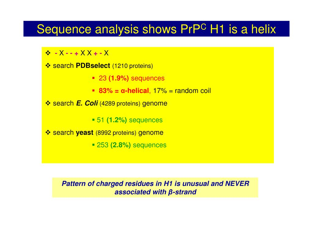 Sequence analysis shows PrP
