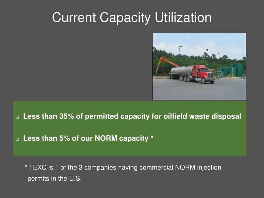 Current Capacity Utilization
