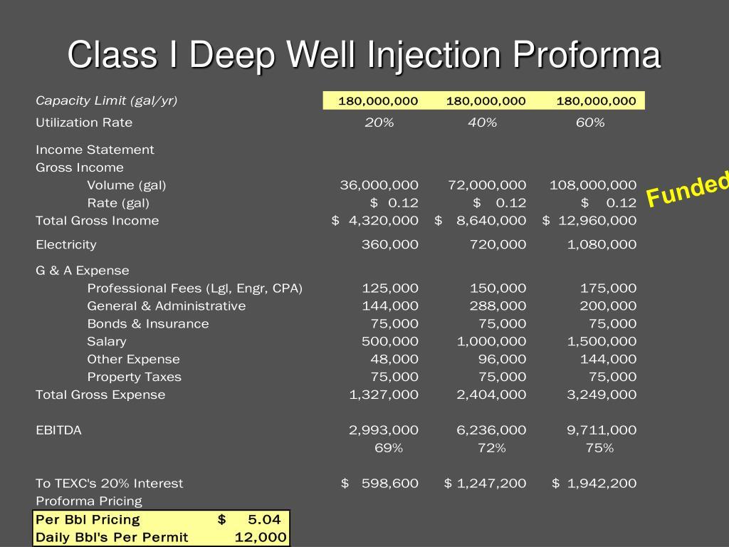 Class I Deep Well Injection Proforma