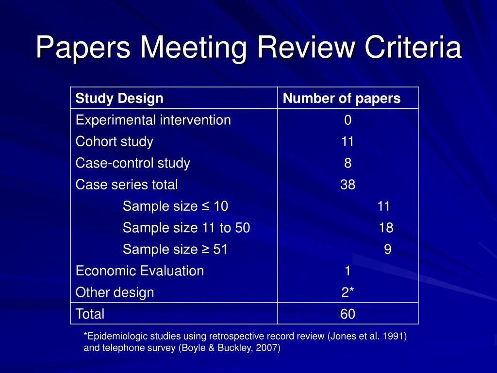Papers Meeting Review Criteria