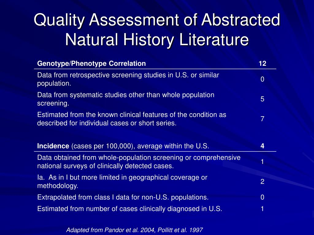 Quality Assessment of Abstracted Natural History Literature