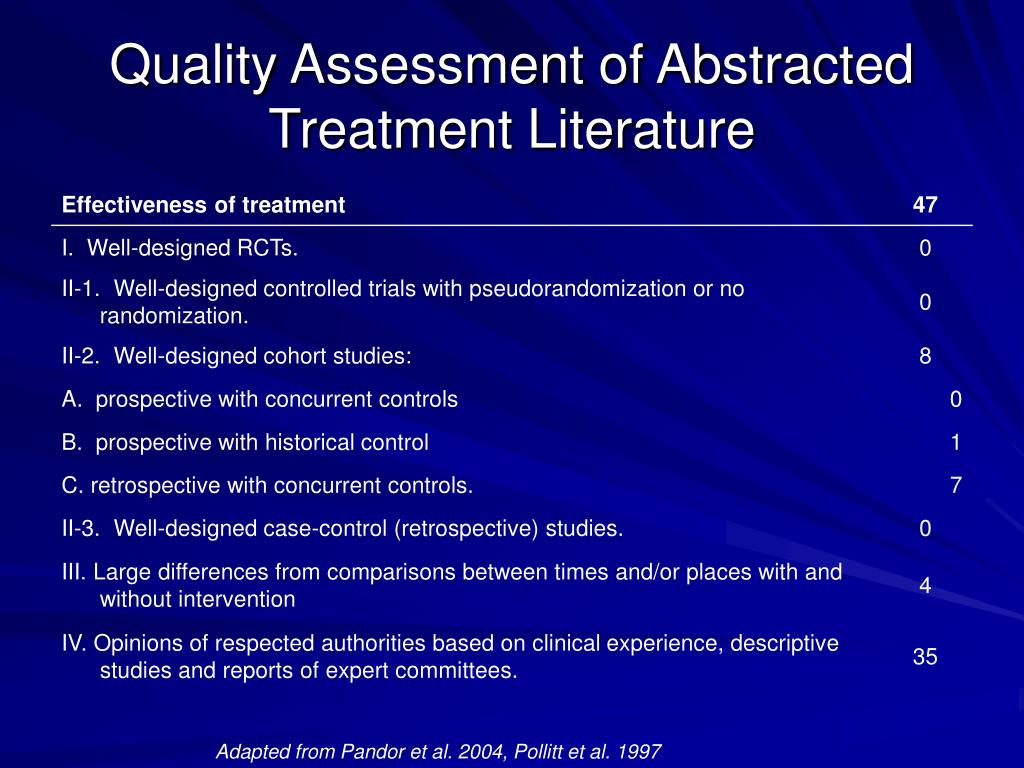 Quality Assessment of Abstracted Treatment Literature