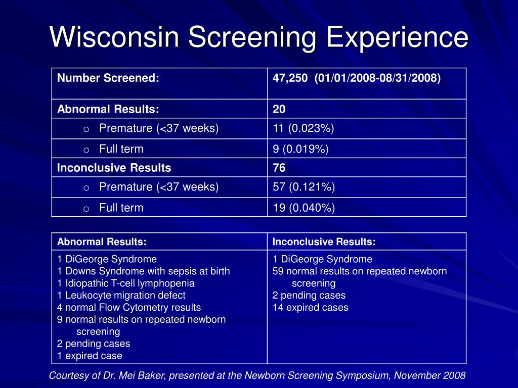Wisconsin Screening Experience